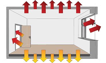 comment r duire la d perdition de chaleur de votre habitat. Black Bedroom Furniture Sets. Home Design Ideas